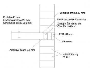 Obr. 3: Běžně používané řešení detailu s věncovkou a zakládací maltou