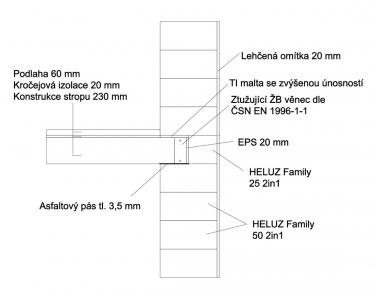 Obr. 4: Inovativní řešení detailu s cihlami HELUZ Family 25 2in1 a s tepelněizolační maltou se zvýšenou únosností