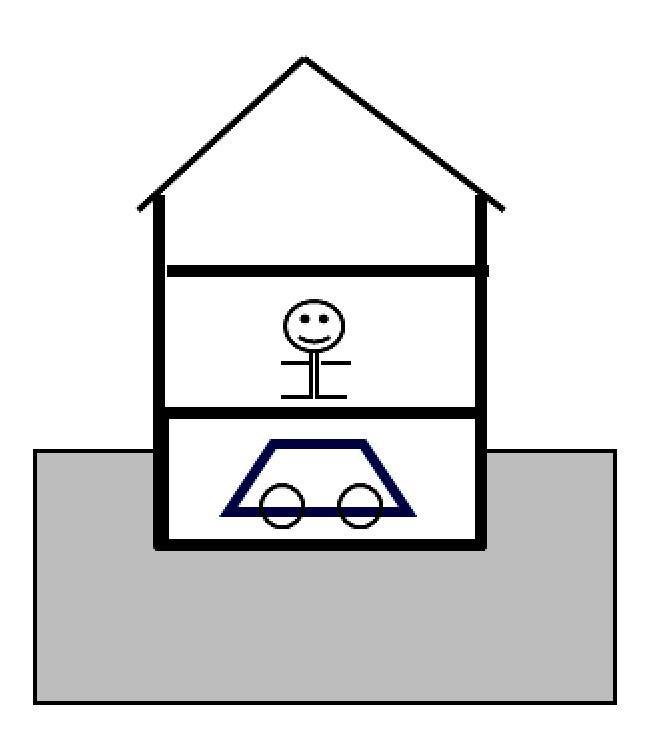 Pobytová místnost radon