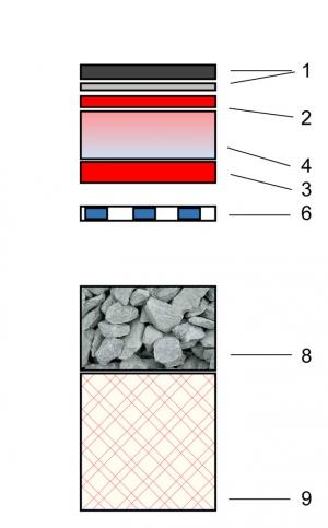 Jak topit podlahovým topením