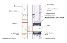 Detail parotěsného prostupu kouřovodu izolovanou stěnou