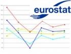 České stavebnictví bylo na konci března v EU čtvrté nejhorší