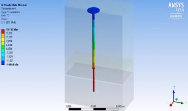 Zobrazení tepelného prostupu kotvou u modelu lehké střešní konstrukce s tloušťkou tepelné izolace 150 a 250 mm, poskytl Jindřich Stodůlka [1].