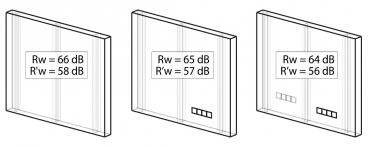 Obr. 3: Schéma zkoušené stěny oslabené čtyřzásuvkami