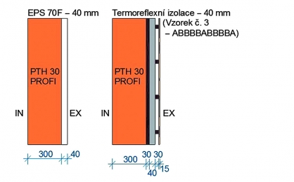 Obr. 6: Příklady zateplení obvodové stěny