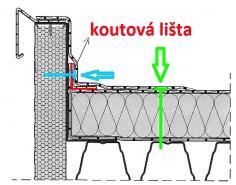 Obr. 16: Správné kotvení u detailu atiky, kdy je přidána první staticky účinná linie kotev co nejblíže k patě atiky
