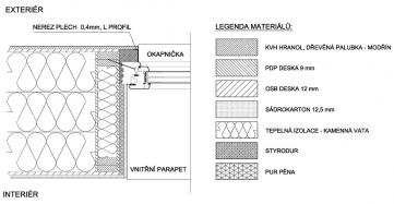 Obr. 4: Detail usazení okna se zateplením pevných rámů a širokým vnitřním parapetem ukazuje i konstrukci obvodového pláště s 500 mm tepelné izolace neseného dřevěnými vazníky. Těsnost domu a nízkou paropropustnost vnitřního opláštění zajišťuje OSB deska uzavřená vrstvou akrylátového emailu, hladký vnitřní povrch a požární ochranu poskytuje na OSB desku PUR pěnou přilepený a přišroubovaný protipožární sádrokarton. Tak získává vnitřní opláštění vysokou mechanickou pevnost.