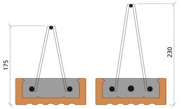 Obr. 12: Změna výšky trámů od délky 6500 mm ze 170 na 230 mm