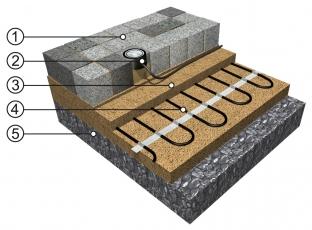 ECOFLOOR, skladba vyhřívaného chodníku; 1 – zpevněný povrch, např. dlažba; 2 – čidlo vlhkosti (voda, sníh, led); 3 – pískový zásyp a podsyp kabelu; 4 – topný kabel ECOFLOOR MAPSV/MADPSP nebo rohož MST/MDT; 5 – pevný štěrkový podklad (makadam)