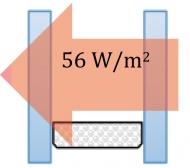 Když bude v komoře o tl. v 16 mm mezi dvěma skly obyčejný vzduch – takhle se běžně vyráběla izolační skla v minulém století – bude v zimě oknem o velikosti 1 m² unikat 56 W (při rozdílu teplot mezi vnitřním a venkovním prostředím 20 stupňů Ug = 2,8 W/m².K dle EN 673).