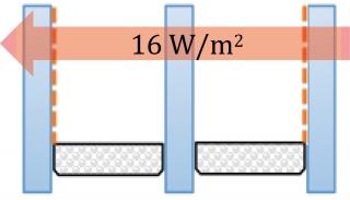 Trojsklo má takové komory dvě, přičemž obě krajní skla jsou pokovená a prostřední pokovené není. Únik tepla už je jen 16 W.