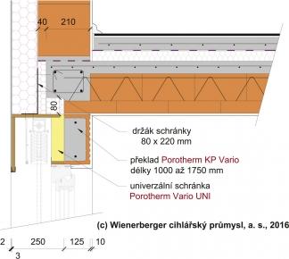 Obr. 4: Řez překladem a univerzální schránkou Porotherm KP Vario UNI s osazenou žaluzií