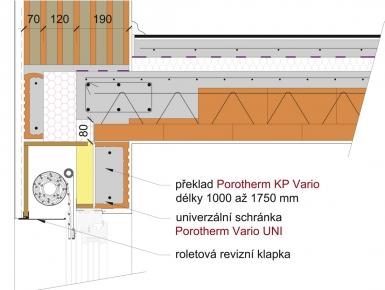 Obr. 5: Systémové řešení překladu s univerzální schránkou Porotherm KP Vario UNI s osazenou roletou
