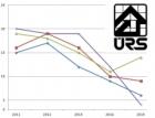 Objem veřejných stavebních zakázek do prosince vzrostl o 44 procent