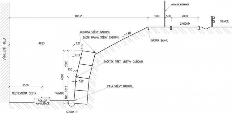 Obr. 8: Příčný řez gabionovou stěnou