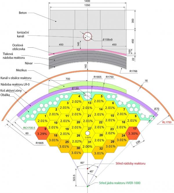 Obr. 1: Příčný řez aktivní zónou lehkovodního reaktoru LR-0 [1]