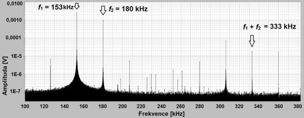 Obr. 5.: Spektrum závislosti amplitudy signálu na frekvenci (f1 = 153 kHz, f2 = 180 kHz,  f1 + f2 = 333 kHz). Vzorek po vyndání z pece.