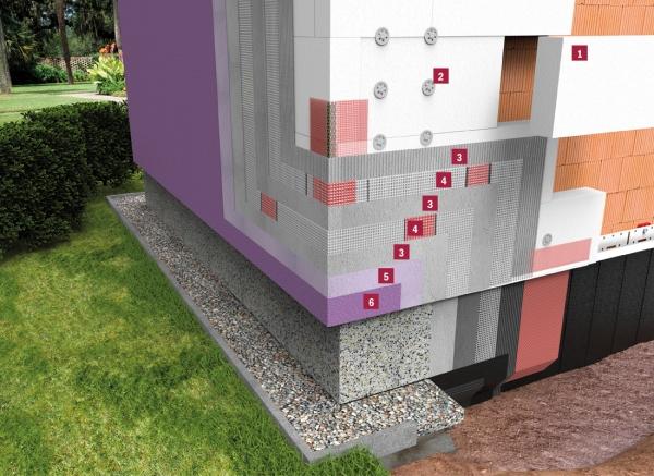 Řez zateplovacím systémem Baumit Power: 1 – tepelněizolační deska Baumit EPS-F; 2 – fasádní hmoždinka; 3 – disperzní stěrka s aramidovými vlákny Baumit PowerFlex; 4 – sklotextilní síťovina Baumit StarTex; 5 – základní nátěr Baumit UniPrimer; 6 – silikonová fasádní omítka SilikonTop