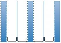 Obr. 3a: Trojsklo, 4 komory, Ug = 0,17 W/m².K, s tloušťkou od 60 mm včetně oboustranného pokovu na vnějším skle