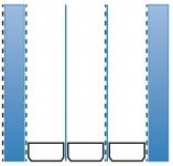 Obr. 3c: Dvojsklo, 3 komory, Ug = 0,3 W/m².K, s tloušťkou od 44 mm včetně oboustranného pokovu na vnějším skle