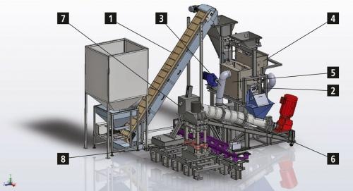 Obr. 1: Schéma technologické linky na výrobu Polybetu 1 – pásový dopravník drcených termoplastů, 2 – plynový hořák, 3 – systém recirkulace spalin pro vyhřívání stěn míchačky, 4 – sušárna plniv, 5 – míchačka plniv a pojiv, 6 – vytápěný šnekový dopravník, 7 – dávkovací zařízení, 8 – lis pro finální tvarovou úpravu výrobků