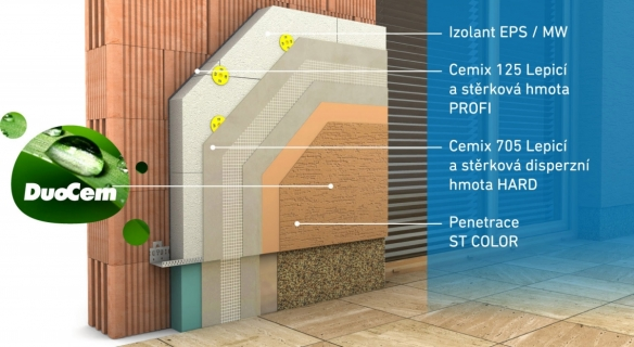 Schéma vysoce mechanicky odolného zateplovacího systému Cemixtherm HARD, který disponuje Evropským technickým posouzením
