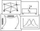 Konfrence Modelování v mechanice