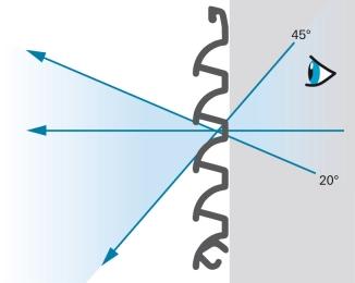 Sluneční clona Schüco CSB – oblast průhledu