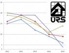 Objem veřejných stavebních zakázek do června vzrostl o 82 procent