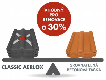 Bramac uvádí na trh novou betonovou tašku Classic AERLOX