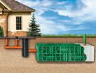 Systém pro hospodaření dešťovou vodou Raineo – jednoduše a spolehlivě na vrtochy počasí