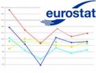 Podle Eurostatu byl růst českého stavebnictví v 1. čtvrtletí sedmý nejvyšší v EU