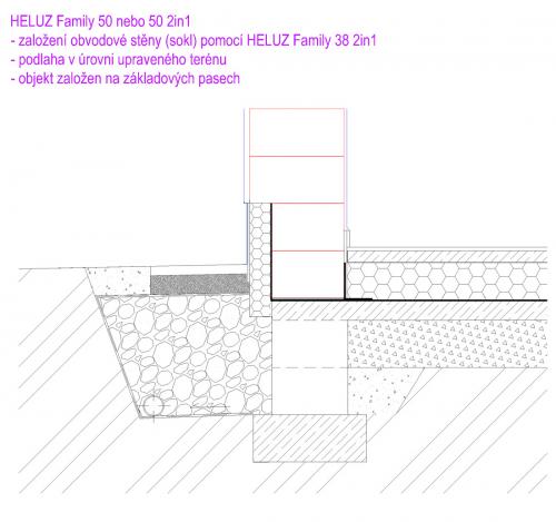 Obr. 1: Detail paty zdiva se zateplením, první pasivní dům z jednovrstvého zdiva Heluz Family 2 in 1
