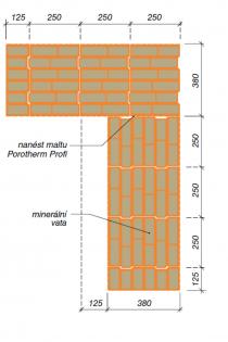 Obr. 5: Roh zdiva z cihel Porotherm 38 T Profi