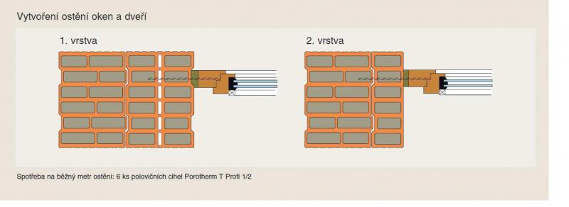 Obr. 6: Ostění zdiva z cihel Porotherm 38 T Profi