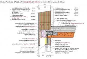Obr. 7: Překlad Vario UNI na zdivu z cihel Porotherm 38 T Profi