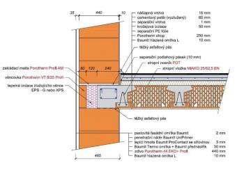 Obr. 9: Strop Porotherm BN vhodný i pro stavbu svépomocí a rekonstrukce