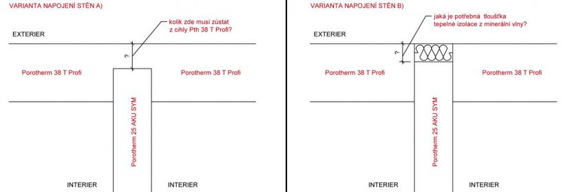 Obr. 6, 7: Zadání pro tepelnětechnický výpočet detailu napojení