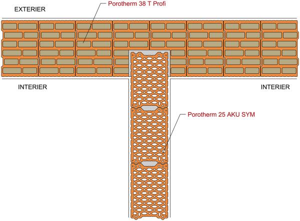 Obr. 11: Schéma doporučeného řešení detailu napojení mezibytové akustické stěny z cihel Porotherm 25 AKU SYM a obvodové stěny z jednovrstvého zdiva z cihel Porotherm 38 T Profi
