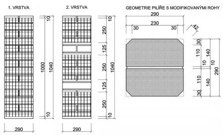 Obr. 2: Uspořádání vrstev textilní výztuže a geometrie modifikovaného průřezu