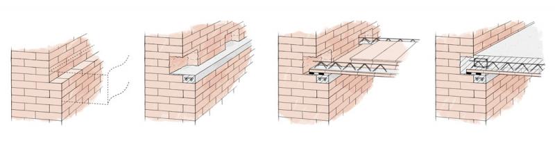 Obr. 4: Výškové vyrovnání ustupujícího zdiva s vysekáním kapes; uložení stropu a zabetonování