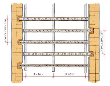 Obr. 8, 9: Prostřídání trámů ukládaných do vysekaných kapes pro jednodušší realizaci