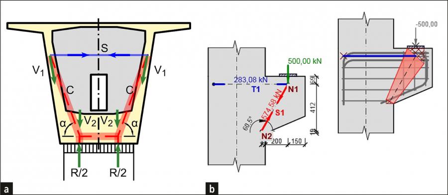 Obr. 1: Praktické příklady metody příhradové analogie; a – diafragma komorového mostu; b – krátká konzola