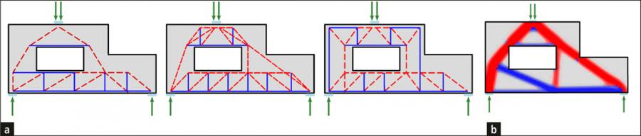 Obr. 5: Návrh směrů a polohy výztuže; a – varianty příhradových modelů navržených ze zkušenosti; b – návrh modelu topologickou optimalizací
