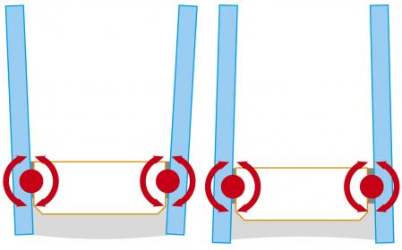 Obr. 3: Rozpínání a smršťování skel způsobené slunečním svitem nebo naopak jeho absencí