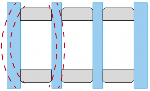 Obr. 4: U vícekomorových řešení tvořených pouze skly (trojskla a čtyřskla) je nejvíce namáhaná venkovní komora