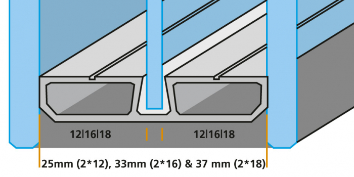 Obr. 6: Speciální rámeček v trojskle, do nějž je vloženo prostřední sklo, zajišťuje propojení obou komor