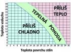 Obr. 9_perex