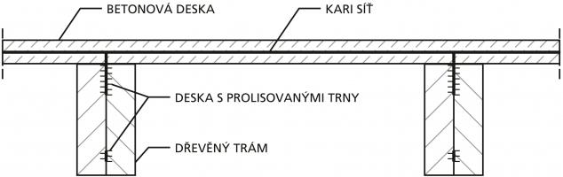 Obr. 4: Smykový spoj zajištěný pomocí desky s prolisovanými trny a dřevěného trámu ze dvou částí, dle [4]