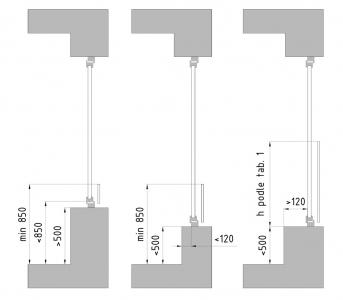 Obr. 3: Zábradlí před oknem podle ČSN 74 3305